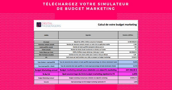 CTA-calcul-budget-marketing