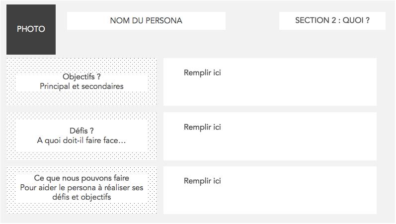 buyer-persona-quoi