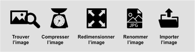 referencement-naturel-image-web