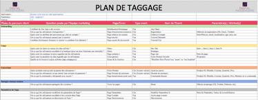 Plan de taggage Mobile Type-3