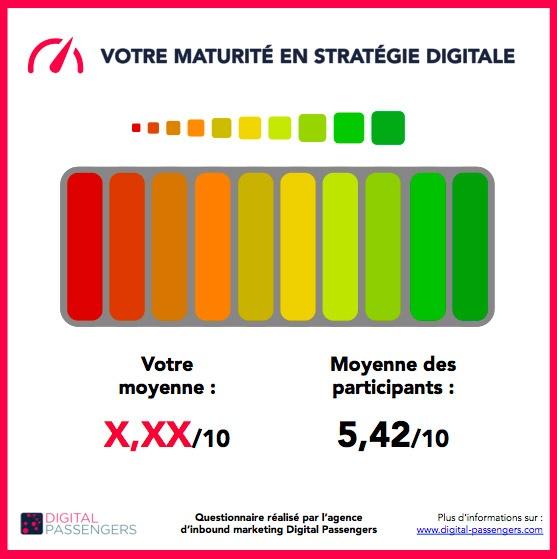 questionnaire-test-maturite-digitale