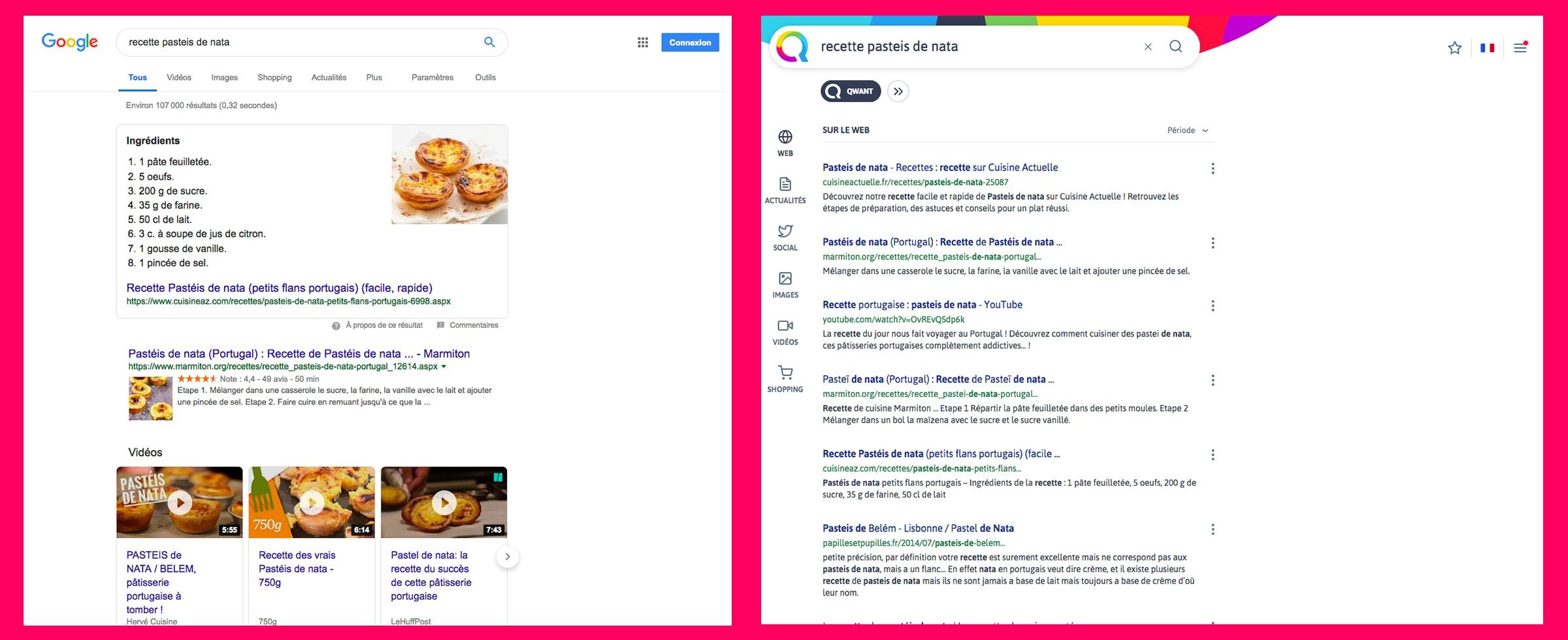 recette-seo-qwant-vs-google
