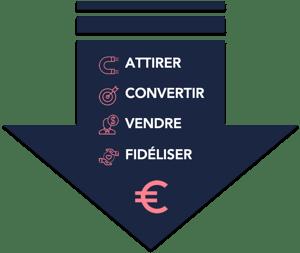 schema-parcours-client