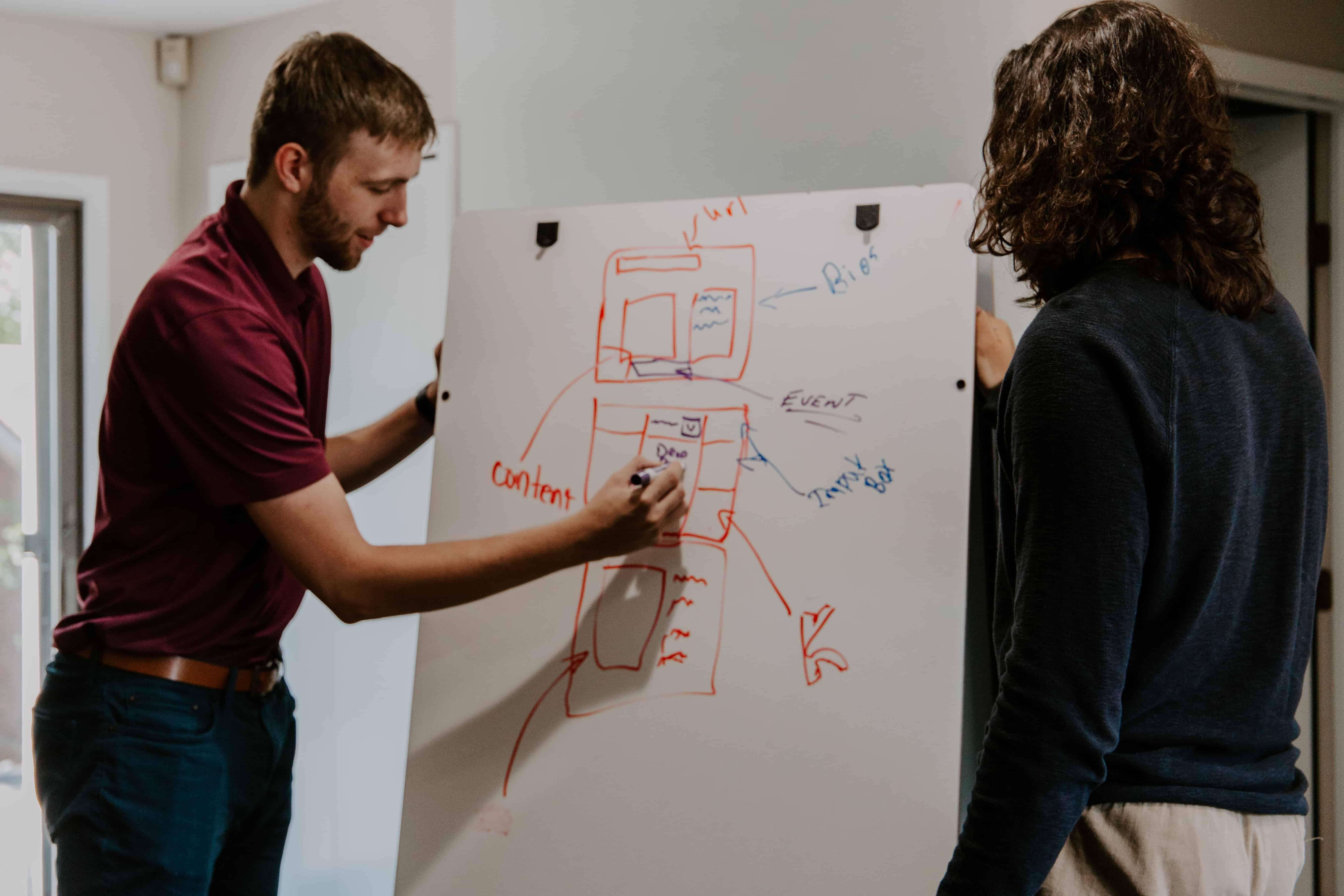 5 conseils pour construire des workflows marketing efficaces